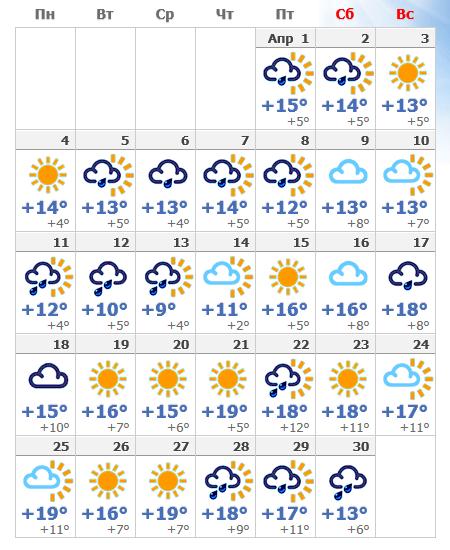 Апрельская погода в немецкой столице в 2020 году.