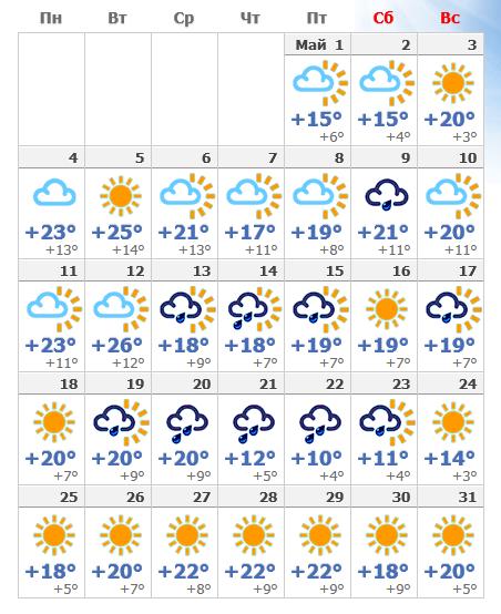 Майская температура воздуха в столице Германии в 2019 году.