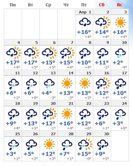 Апрельская погода в Мюнхене в 2020 году.