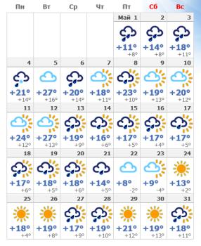 Погода в Мюнхене в мае 2015 года.