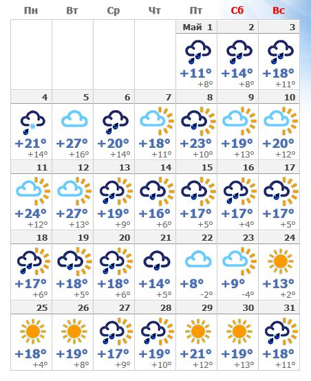 Майская температура воздуха в Мюнхене в 2019 году.