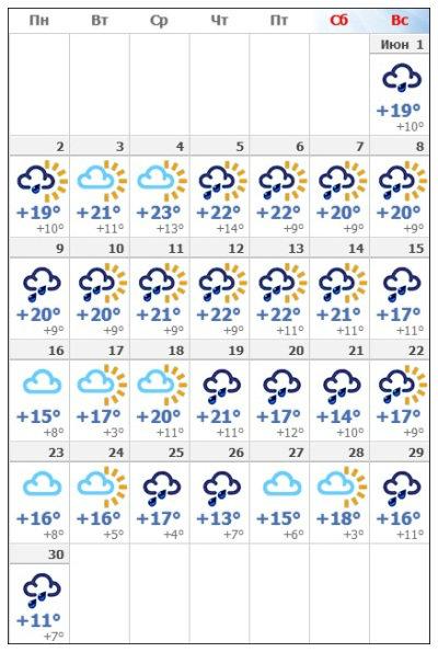 Прогноз погоды в июньском Мюнхене 2019.