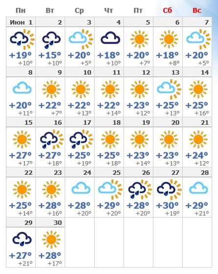 Июньская погода в столице Германии в 2018 году.