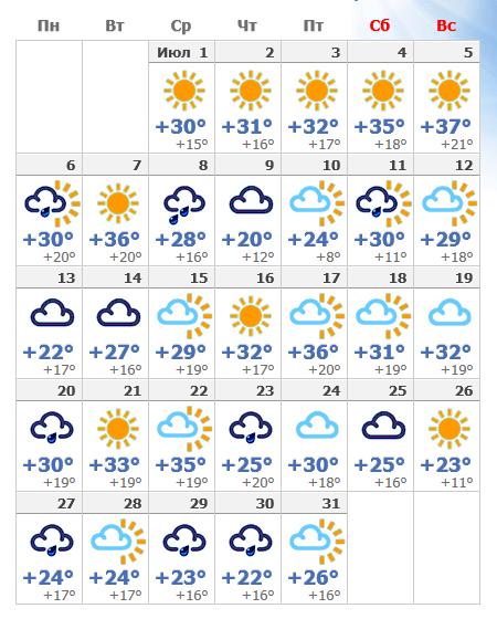 Погода в июльском Мюнхене 2019.