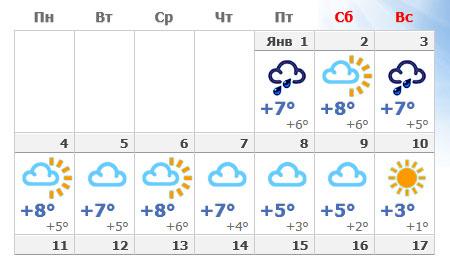 Погода на Новый год в Германии.