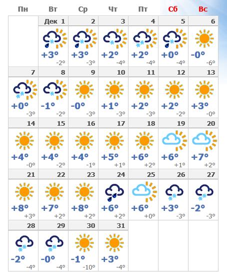 Погода в декабрьском Мюнхене в 2019 году.