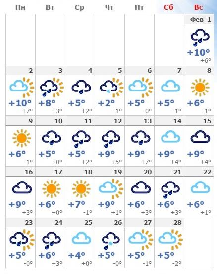 Погода в Берлине в феврале 2019 года.