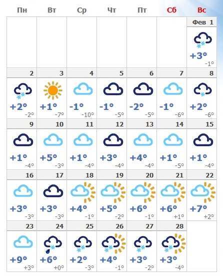Прогноз погоды на май 2020 года в Мюнхене.