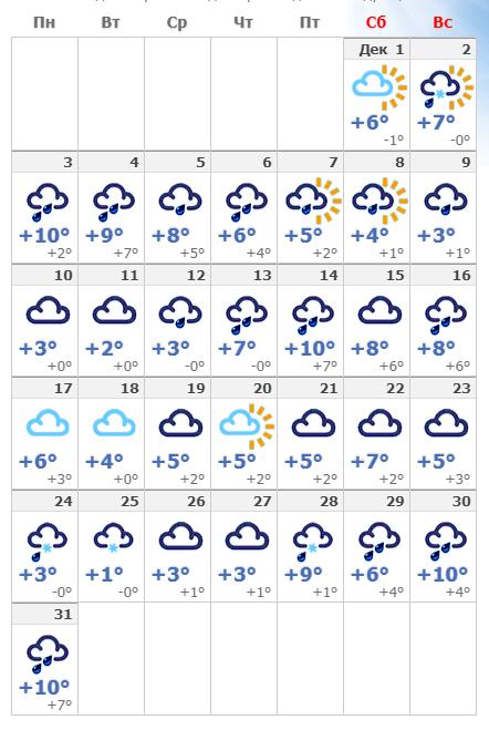 Декабрьская погода в Берлине.