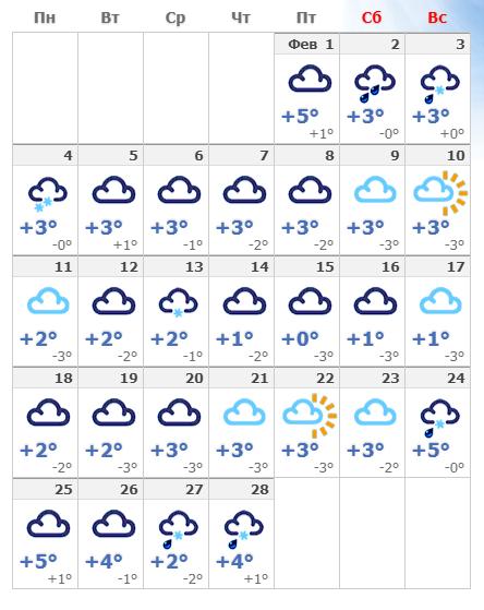 Февральская погода в Берлине.