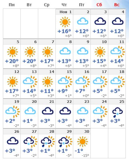 Ноябрьская погода в Мюнхене 2020.