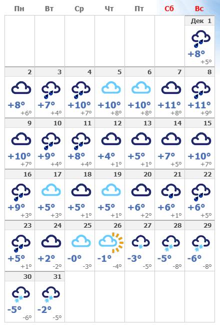 Погодные условия в столице Германии в декабре 2019 года.